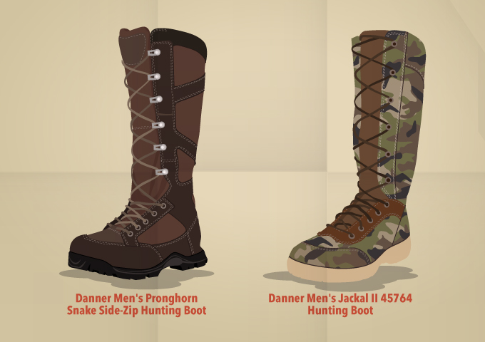 Snake Proof Boots Reviews 7 Best Snake Boots For Hunting