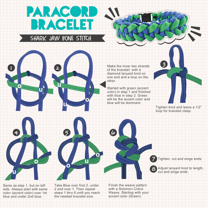 How To Make Paracord Survival Bracelets Step By Step