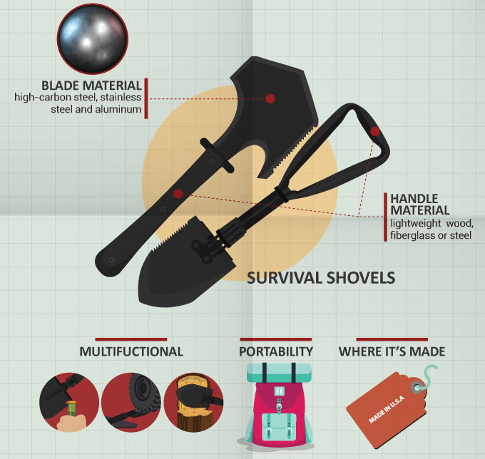 Best Survival Shovel Review