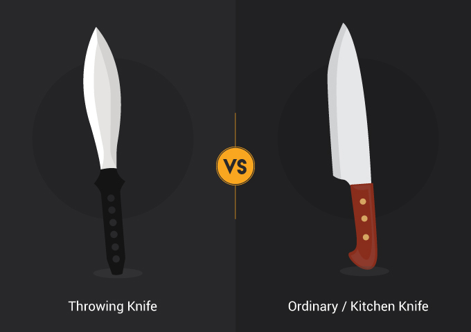 How are throwing knives different from regular knives?